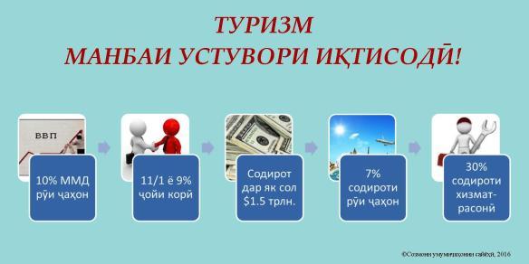 %d1%87%d0%b0%d1%80%d0%be-%d1%82%d1%83%d1%80%d0%b8%d0%b7%d0%bc